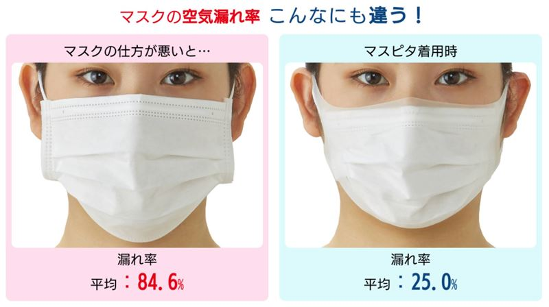 マスクの隙間をなくすカバー『マスピタ』装着画像