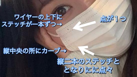 松島花が着用している不織布マスクの特徴をピックアップ