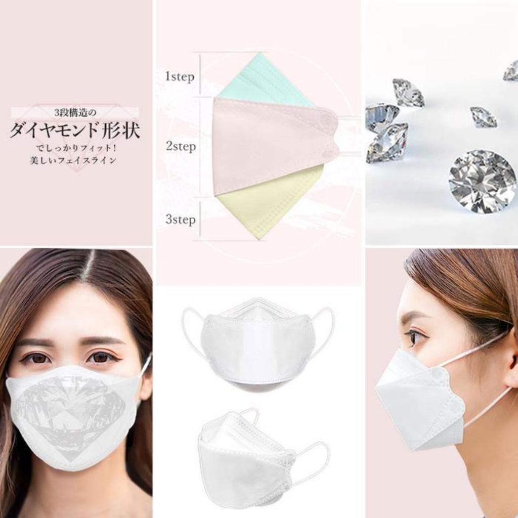 矢田亜希子が愛用しているKFマスク、Victorian Mask(ビクトリアンマスク)の画像