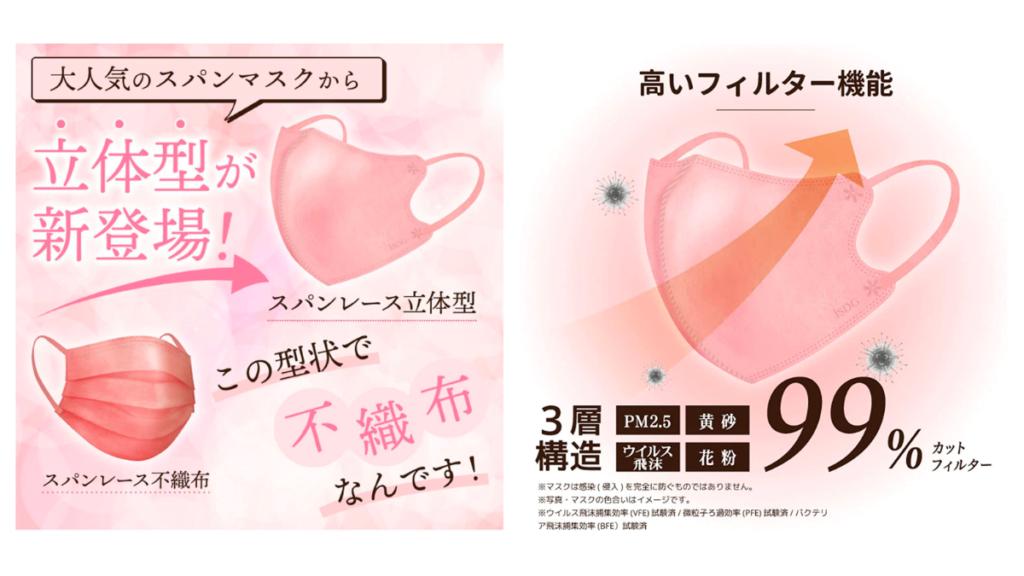 生見愛瑠(めるる)着用のスパンレース立体型マスク