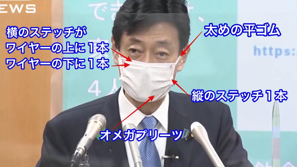 西村大臣着用不織布マスクの特徴1