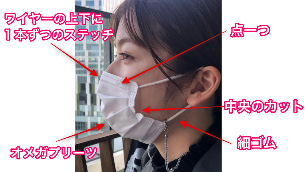 小芝風花着用不織布マスクの特徴
